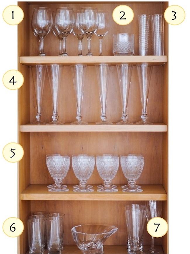 FH Decor Idea: Glassware Checklist