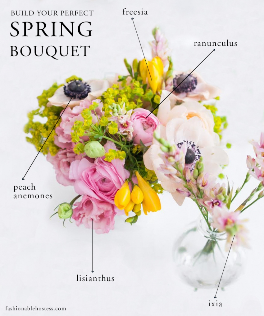 build the perfect spring bouquet